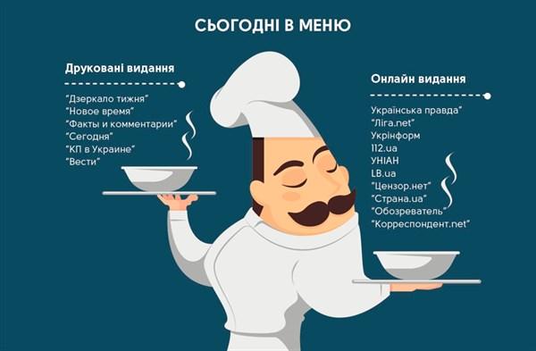 Моніторинг загальноукраїнських друкованих та інтернет-ЗМІ: хто пересолює інформацію, а хто готує смачно?